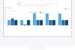 MYOB Essentials Screenshot: Create reports for year-to-date (YTD), payment summaries, turnover, bad debt, liabilities, deductions, accruals and more. Drill down with custom date ranges, tweak and customise against your budgets