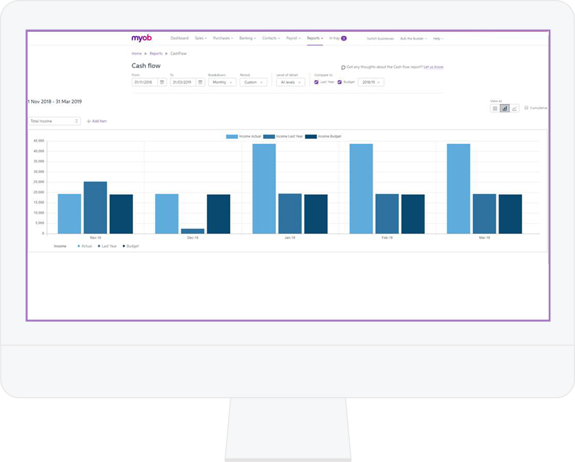 Create reports for year-to-date (YTD), payment summaries, turnover, bad debt, liabilities, deductions, accruals and more. Drill down with custom date ranges, tweak and customise against your budgets