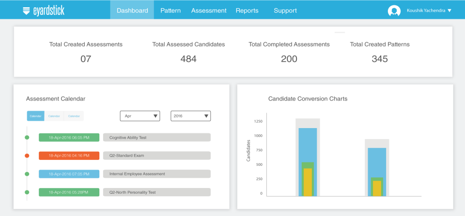 EYardstick screenshot: EYardstick dashboard
