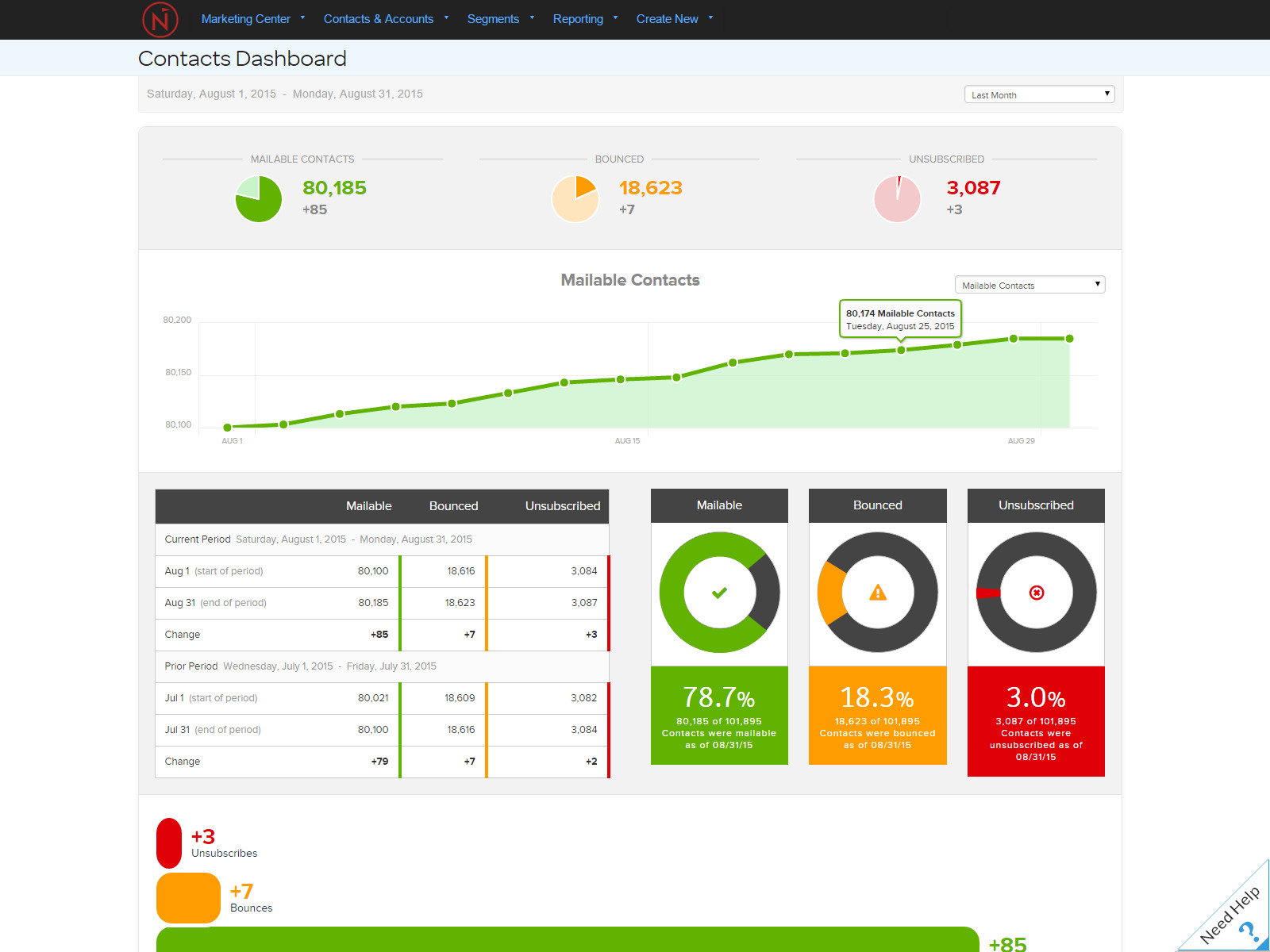 Net-Results Software - Contacts Dashboard