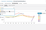 EnergyCAP screenshot: Normalization provides a more straightforward method for visualizing and evaluating energy management initiatives