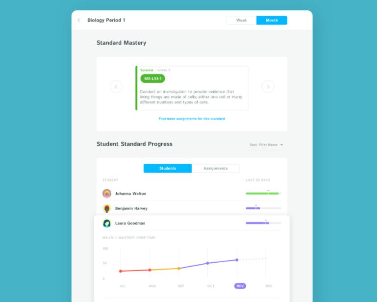 Kiddom Software - Summative Student Progress