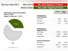 Hotel Effectiveness Software - 1