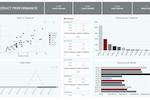 Captura de pantalla de Exago BI: Exago BI product performance report