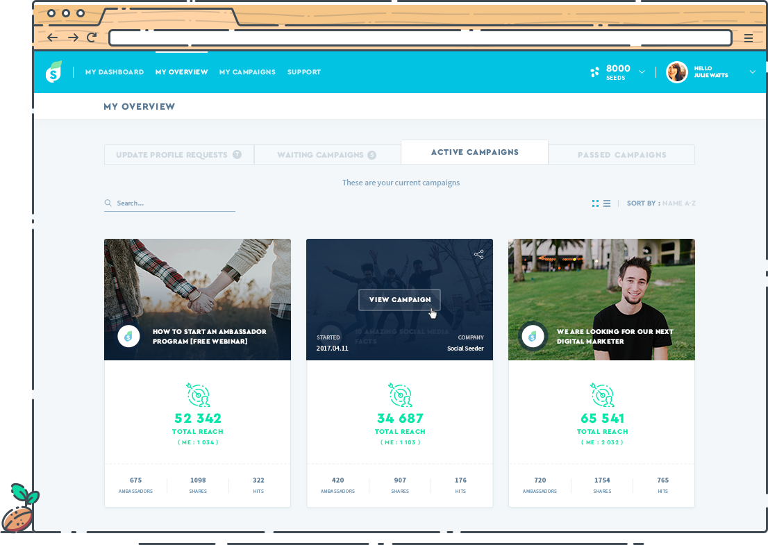 Ambassadors can log in on the platform to see campaign analytics and check their contributions