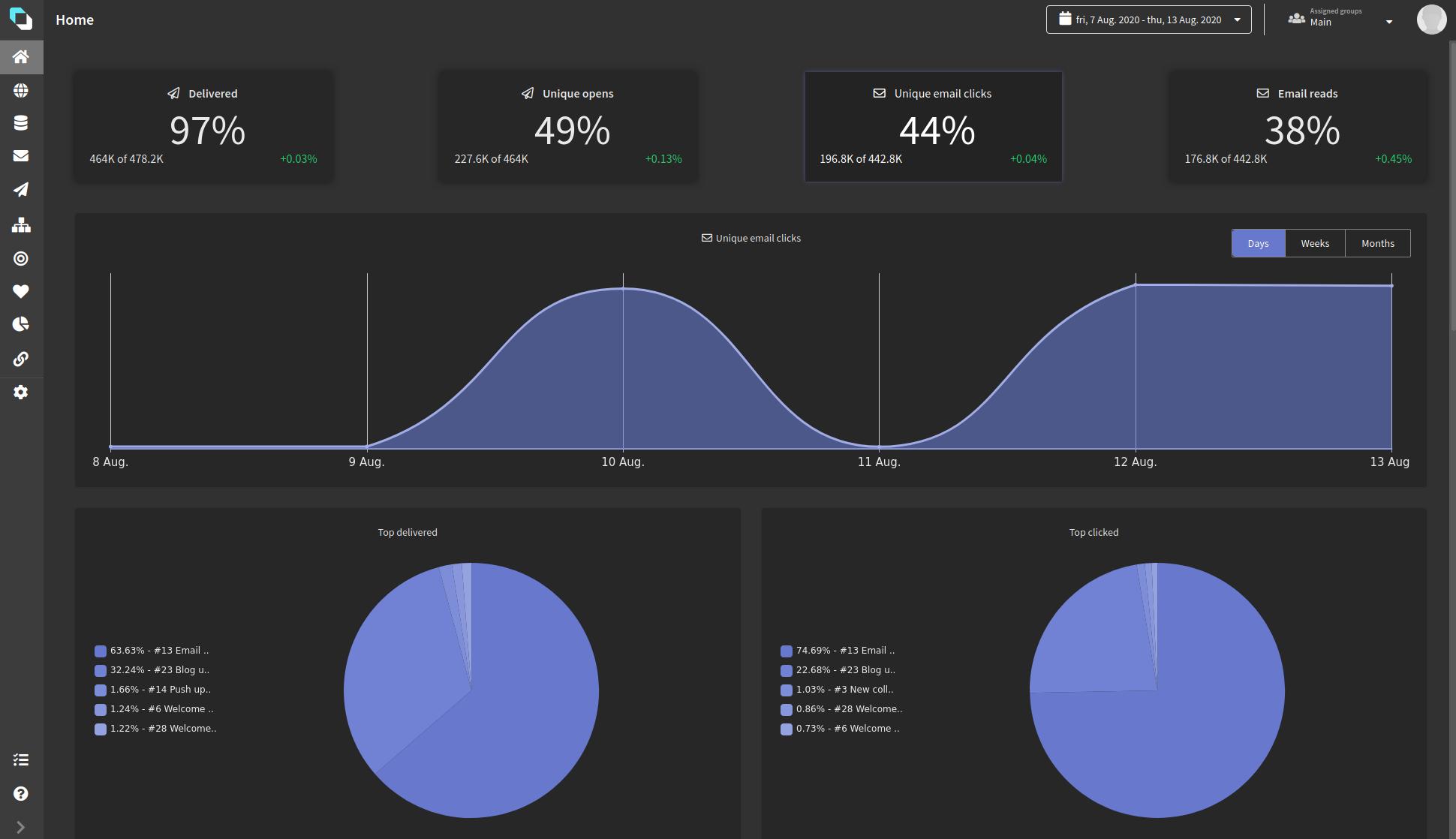ALTKRAFT screenshot: Dashboard