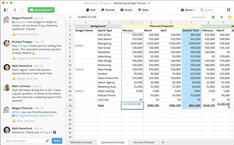 Quip Software - Budget