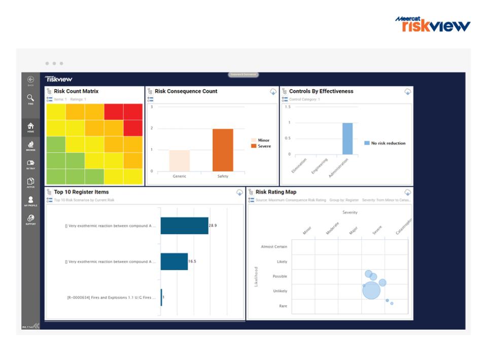 VelocityEHS Software - Meercat RiskView dashboard