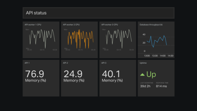 Devops dashboard example.