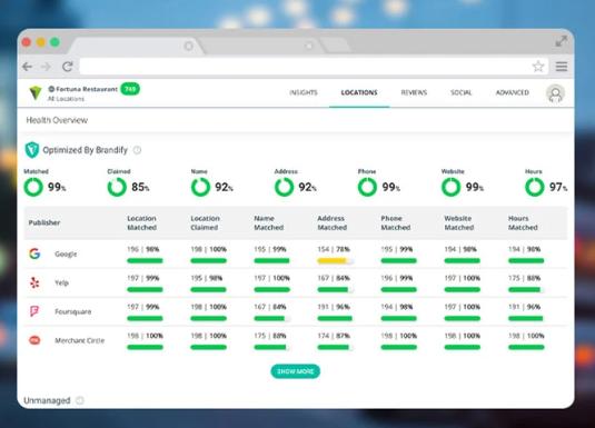 Business Locator Software - 3