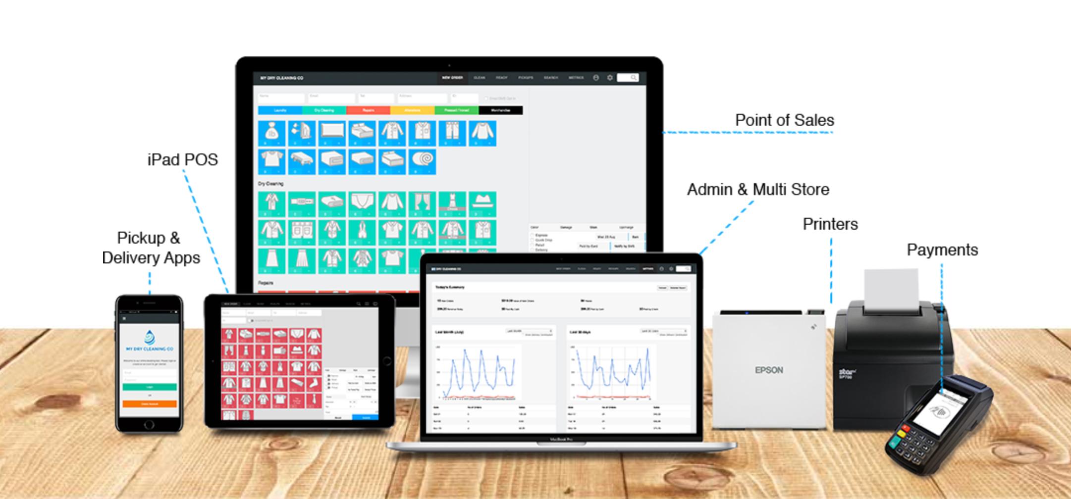 CleanCloud screenshot: Access CleanCloud on desktop, laptop, tablet and mobile devices