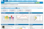 Terapeak Research screenshot: Dashboard overview in Terapeak