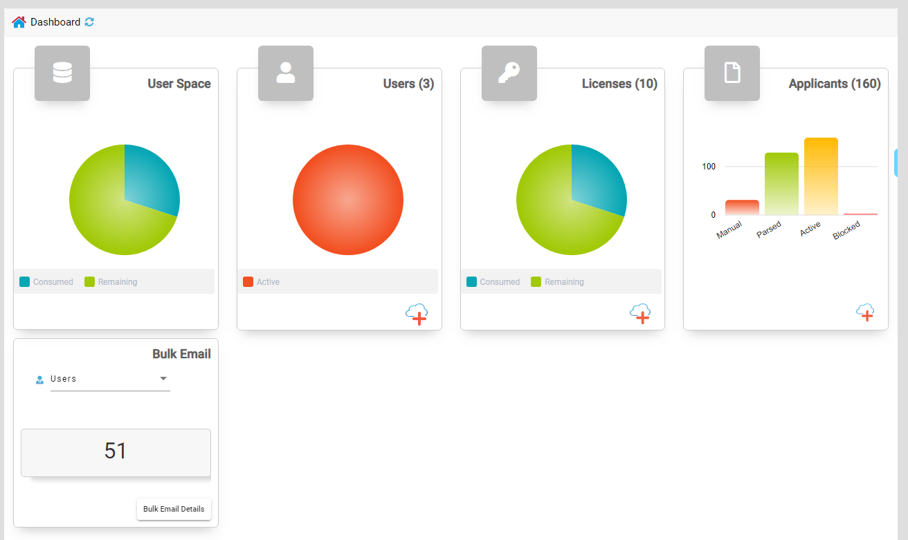 Smart Recruit dashboard showing the infographics of the total and used licenses, users, applicants, and space.