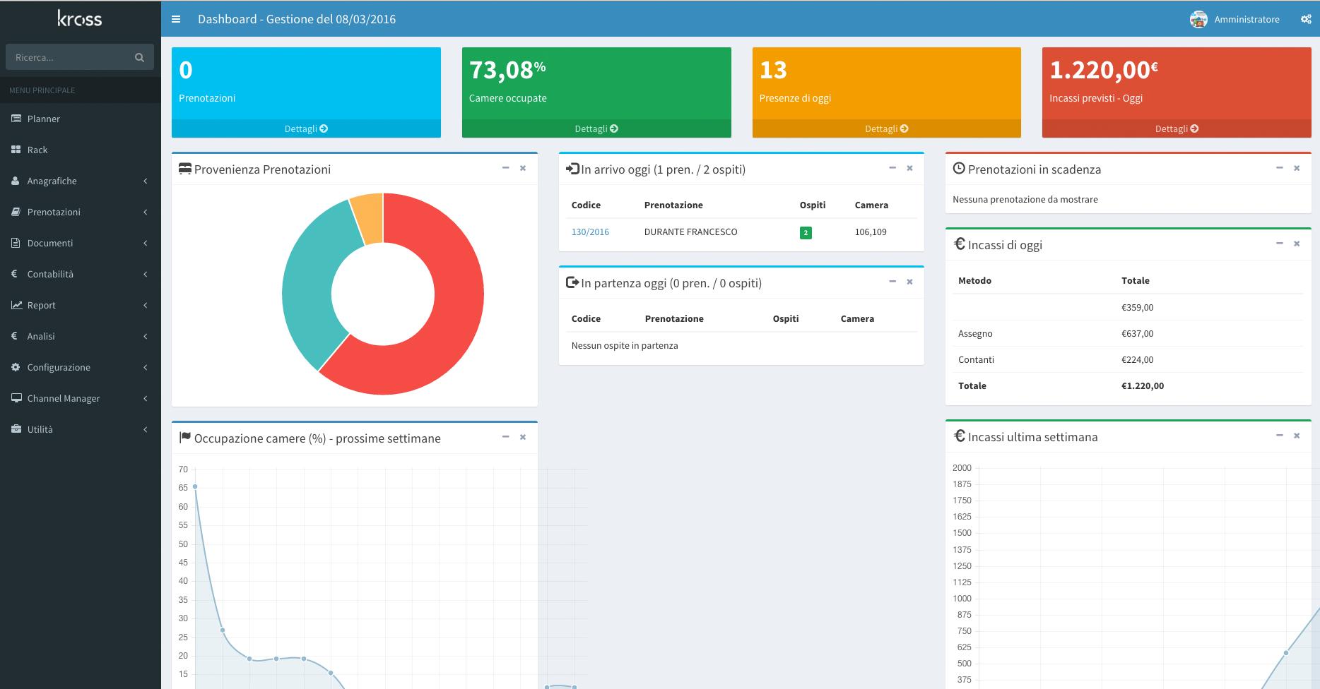 Kross Booking Software - Dashboard