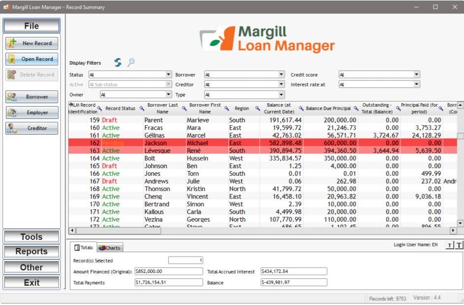 Margill Loan Manager dashboard screenshot