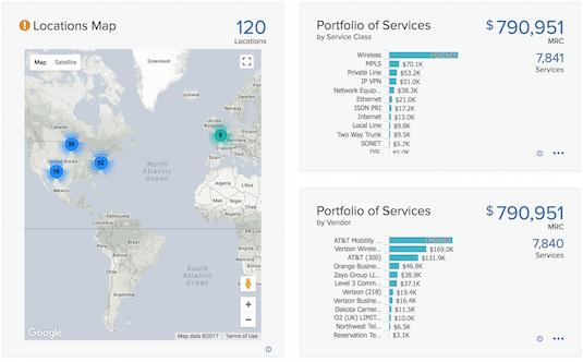 Sakon Software - Sakon TEM network portfolio of services
