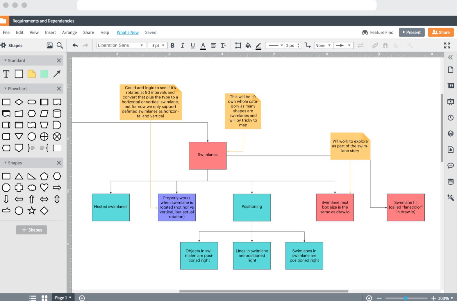 Lucidchart requirements and dependencies example screenshot