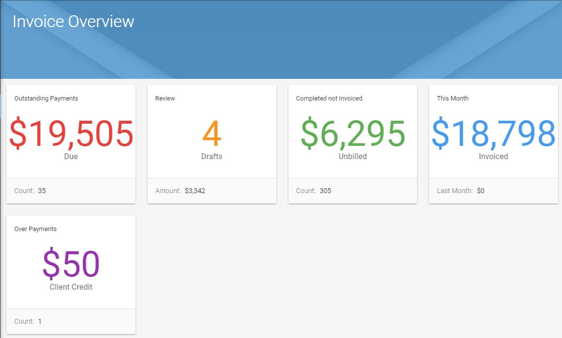 DoTimely screenshot: Invoices overview