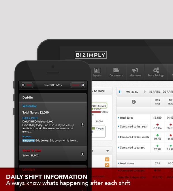 Bizimply Software - Shift notification
