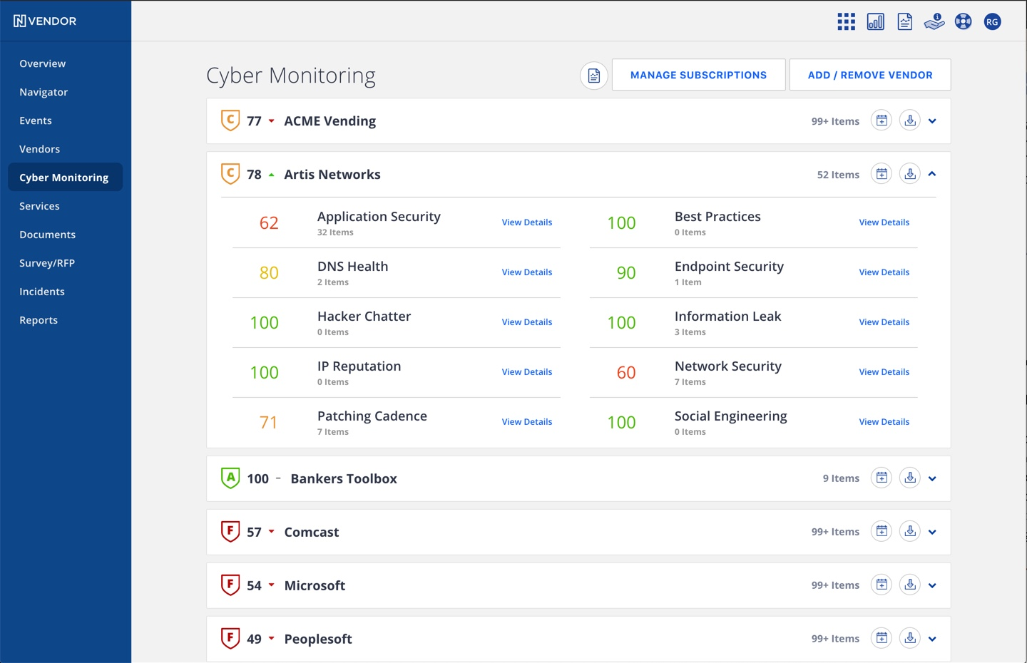 Nvendor Cyber Monitoring