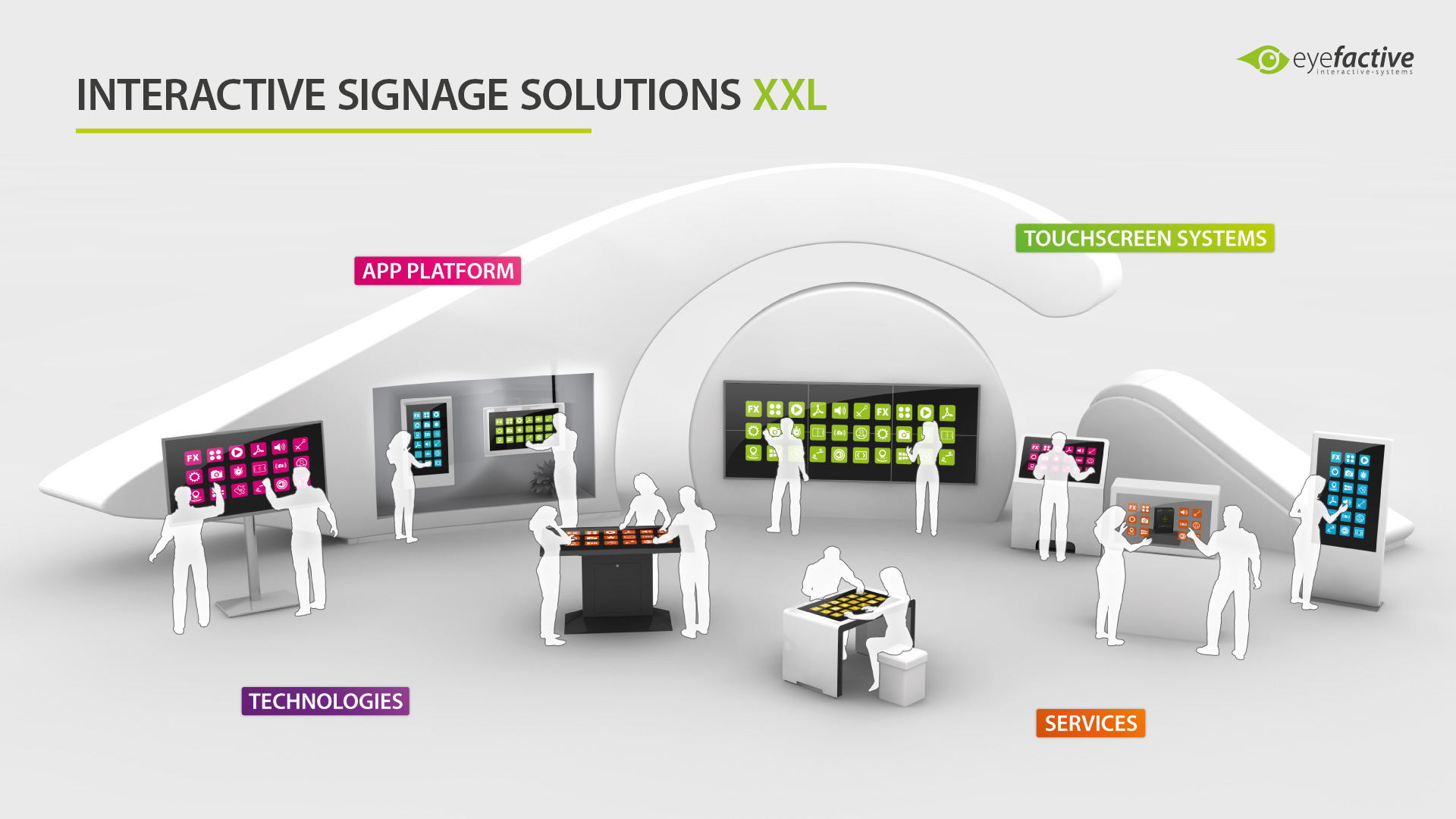 Interactive Digital Signage Touchscreen Software: App Platform