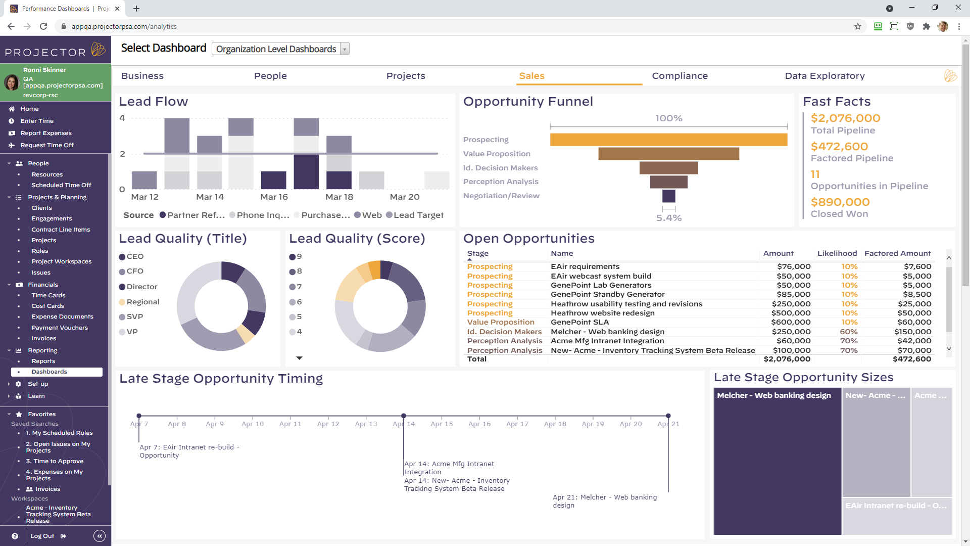 Integrate with your CRM to extend visibility into sales pipeline