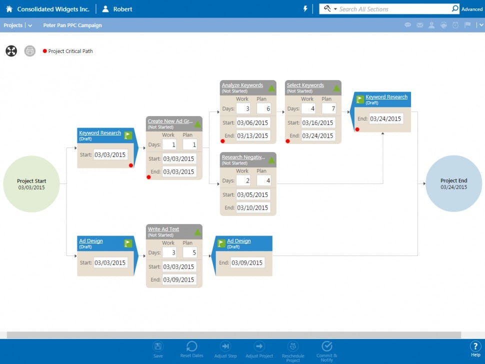 BlueCamroo Software - Project visual workbench