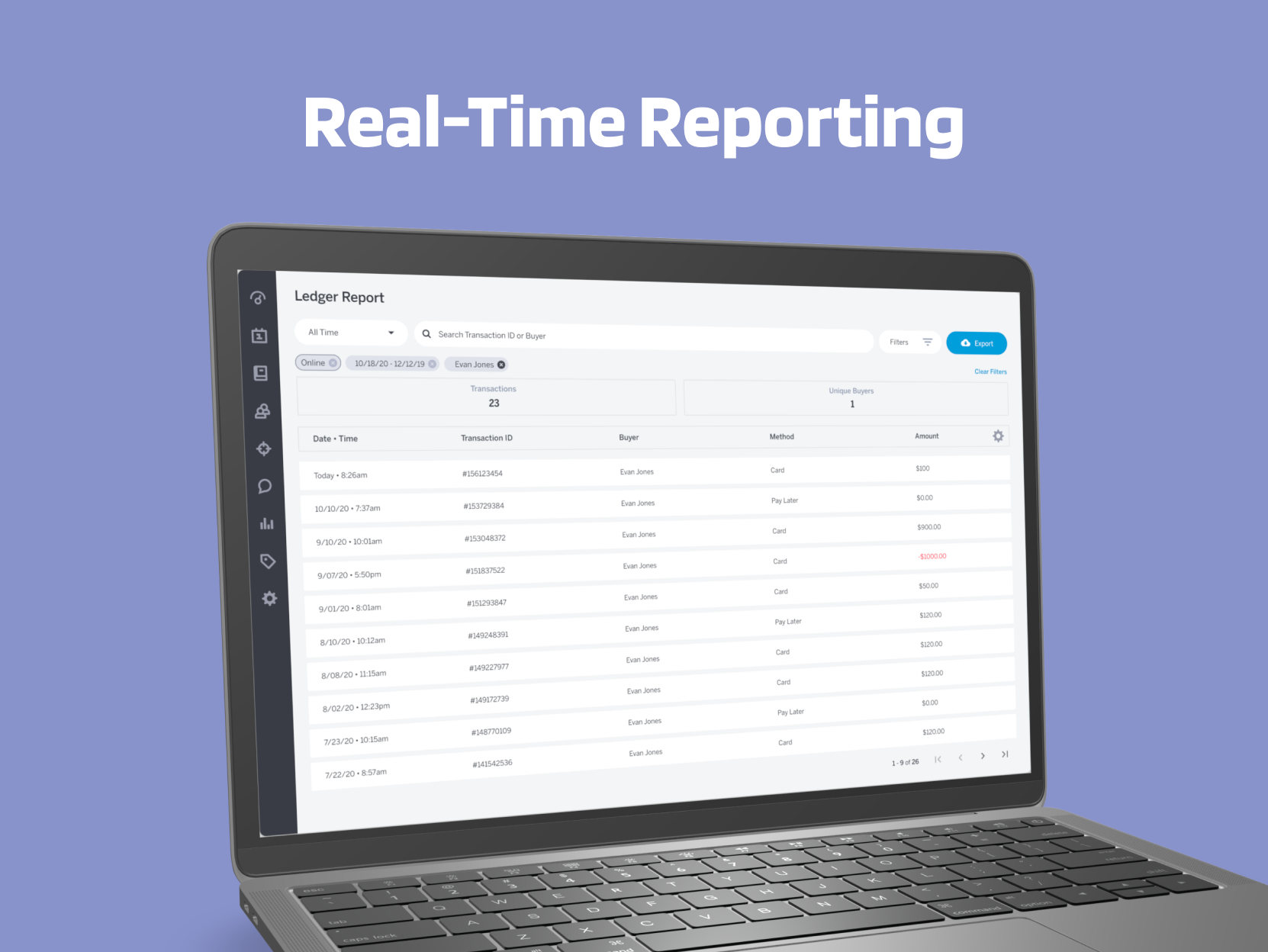 Upper Hand empowers quicker and more informed business decisions through real-time data that's accurate and accessible. Visualize business KPIs over time, discover buyer trends, & detect impending blockers to growth.