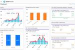 SafetyChain screenshot: KPI Dashboard