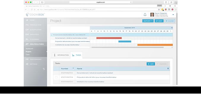 Cognibox CMS projects