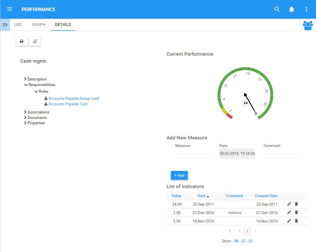 Digital Business Transformation Suite Software - Performance