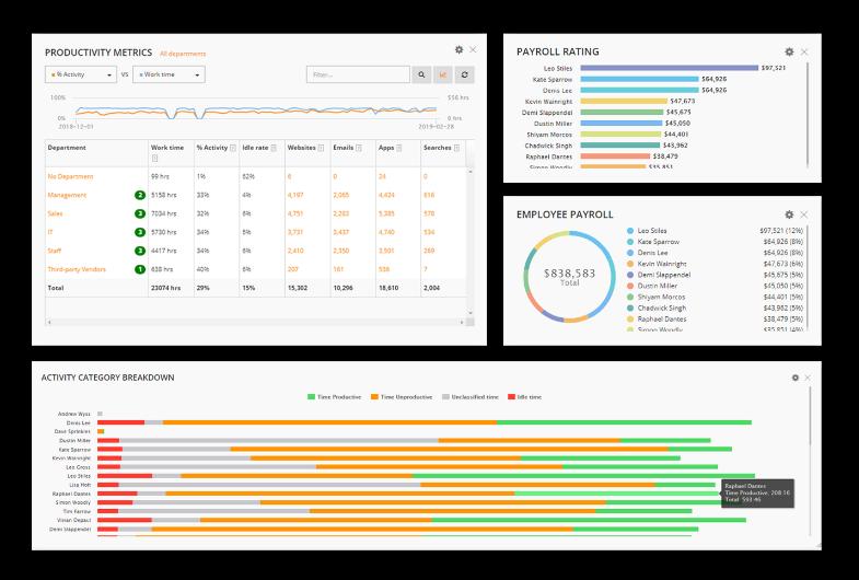 Teramind Employee Productivity Tracking performance monitoring