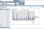 NewOrg screenshot: Grant Reporting monitors performance and success, including data such as staff hours