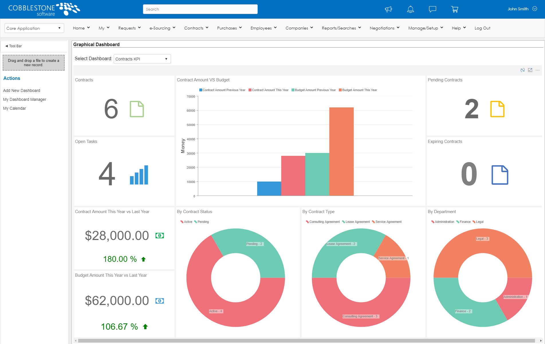 Contract Insight® graphical dashboards