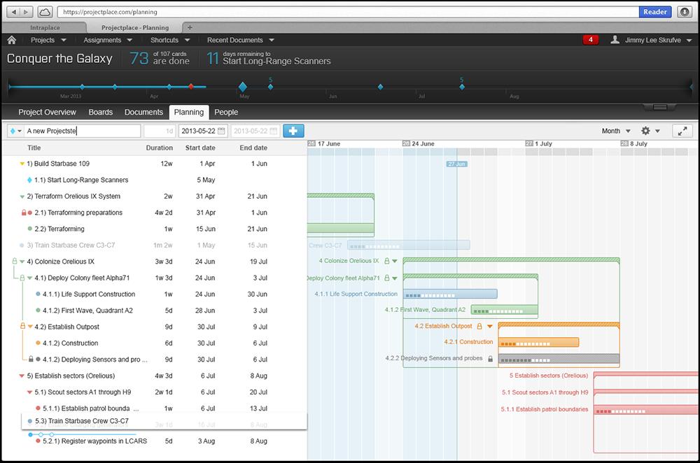 Online Gantt chart tool in Projectplace