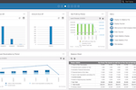 Infor M3 screenshot: Get financial insights via the M3 Finance homepage