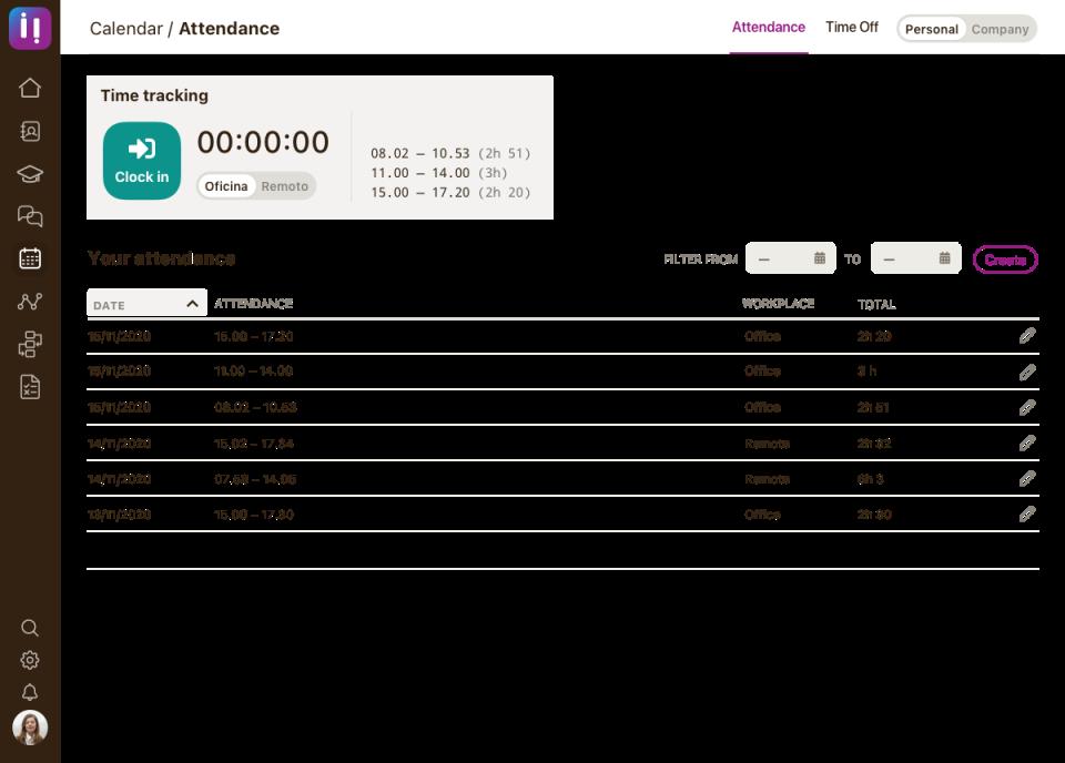 Niikiis Software - Time Tracking