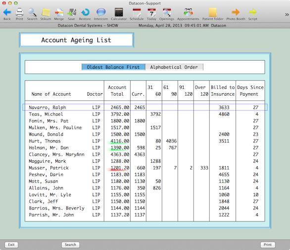 Account ageing list