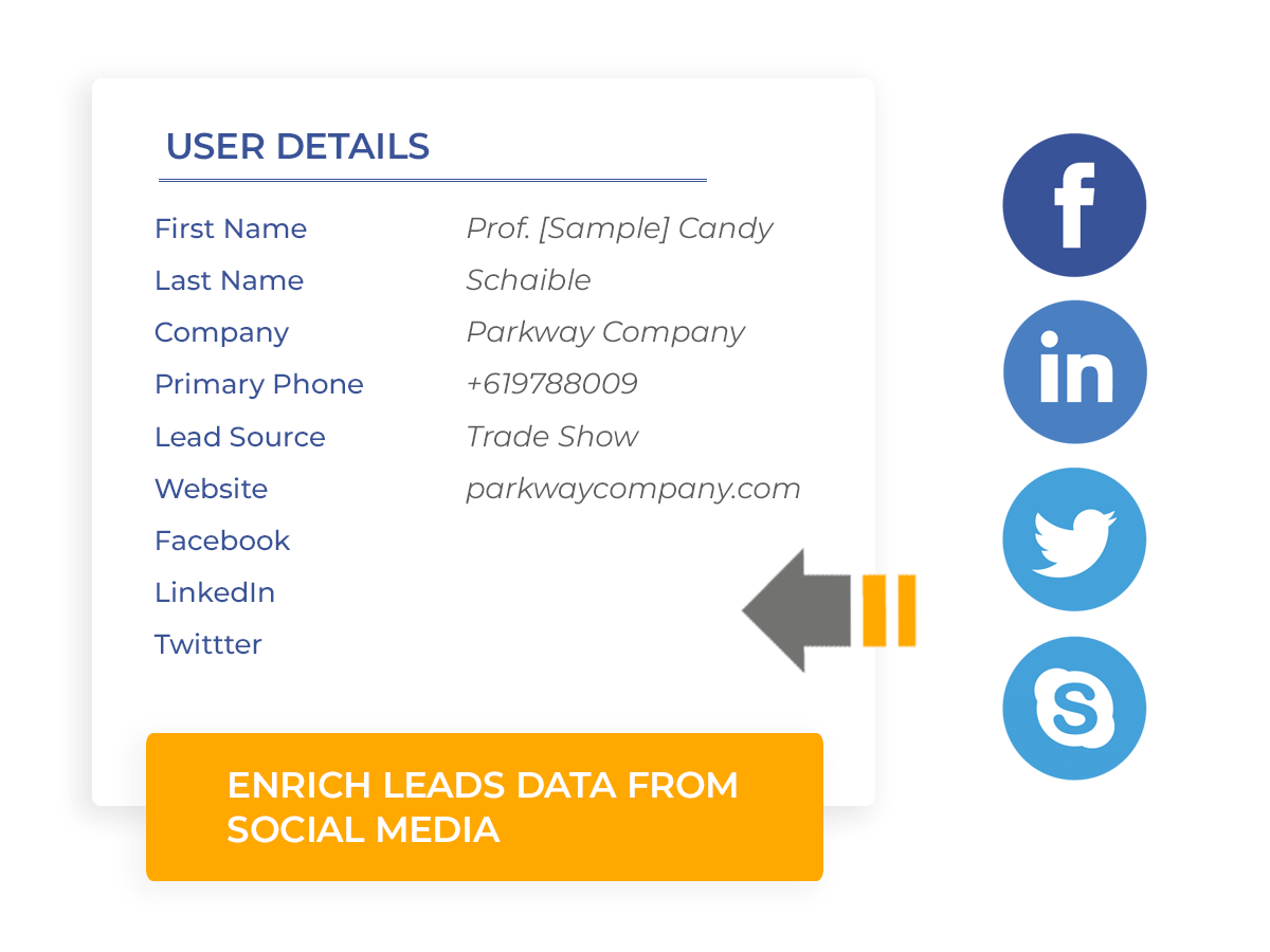 Real-time data enrichment for all your existing and incoming leads, contacts and accounts, so your team can spend less time doing research and more time making returns on your polished and improved data.