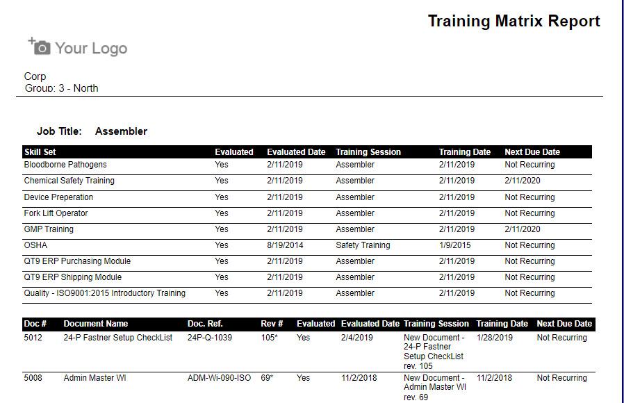 Employee Training Matrix Included