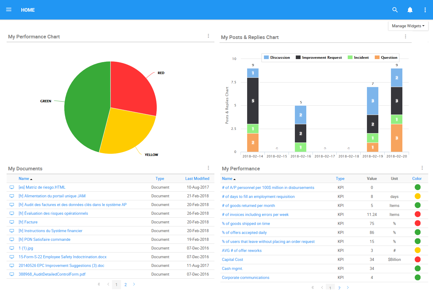 Digital Business Transformation Suite Software - Performance reports