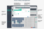 ActiveDEMAND screenshot: Social Media Management