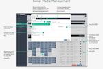 ActiveDEMAND Software - Social Media Management