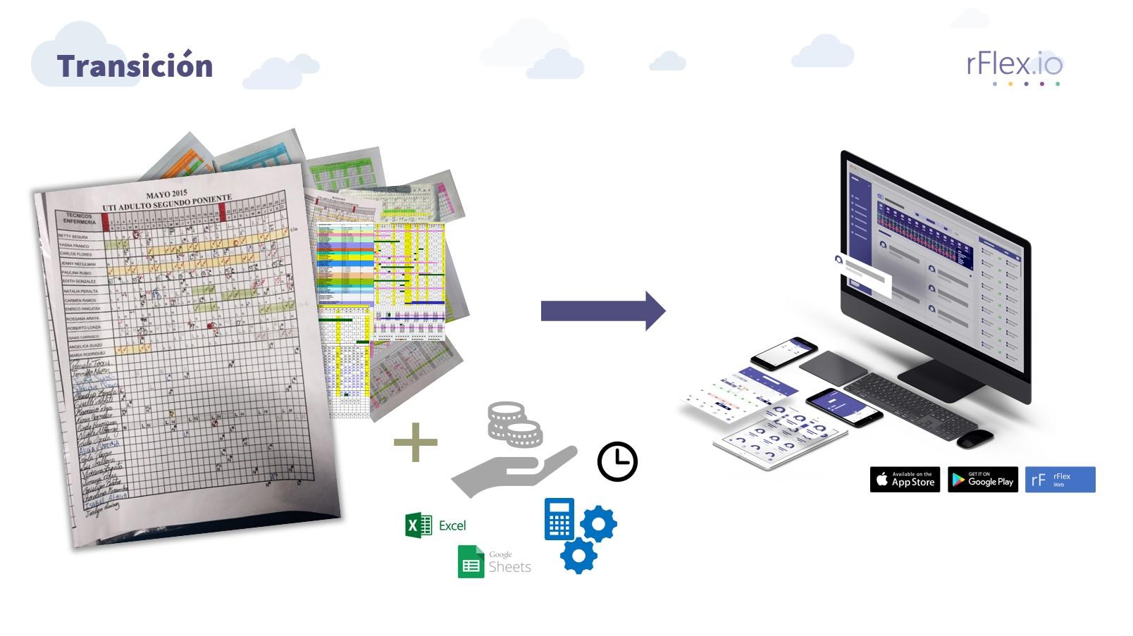 Elimina papeles y manualidades de tus procesos