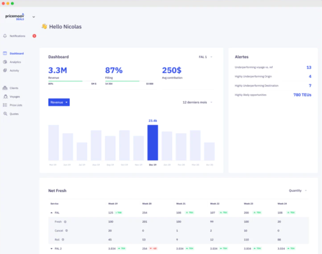 Pricemoov screenshot: Pricemoov dashboard