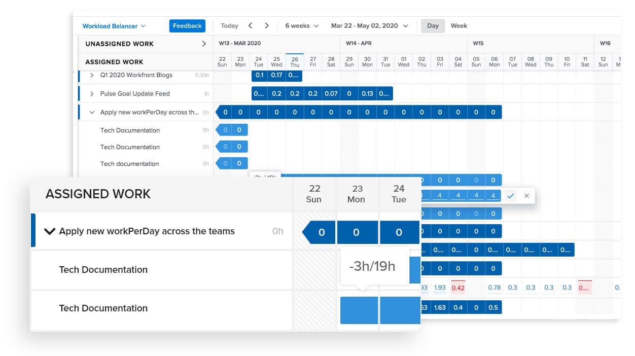 Workfront screenshot: Keep teams and work aligned