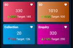 Bicxo screenshot: BiCXO KPI tracking