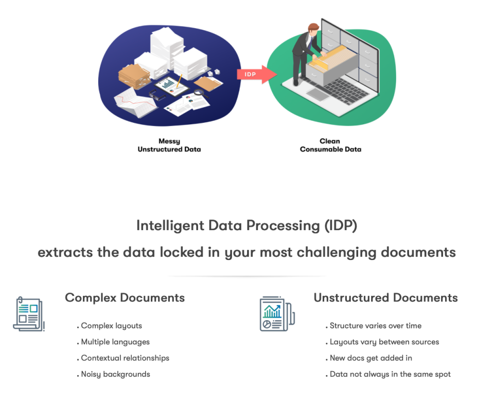 Intelligent Data Capture Logiciel - 1