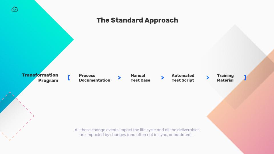 The standard approach