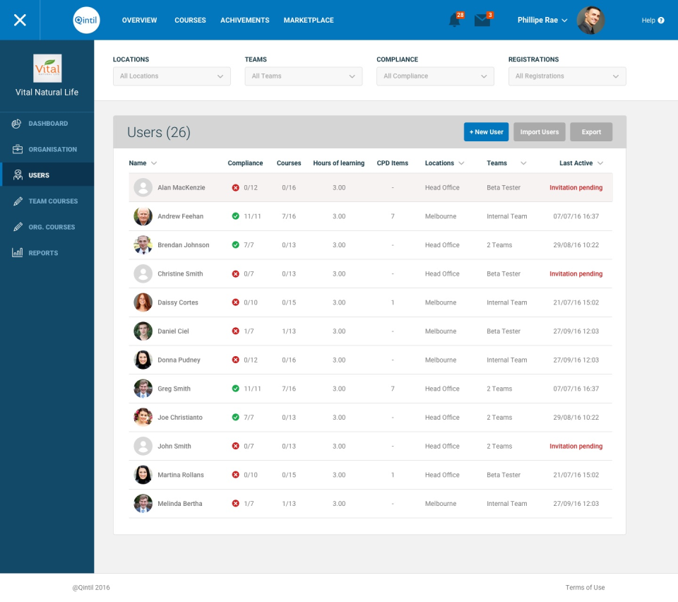 Efficiently create and manage learners, as well as filter to view by location, team, and more
